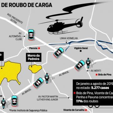 Witzel quer conter acesso a favelas para combater roubo de cargas