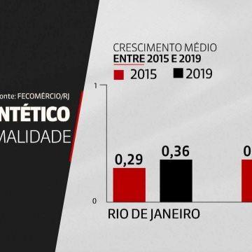 Crescimento das vagas informais no RJ foi três vezes maior do que a média nacional, indica Fecomércio