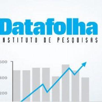 Datafolha diz que 41% acham que a situação econômica do país vai piorar; 29% avaliam que vai melhorar