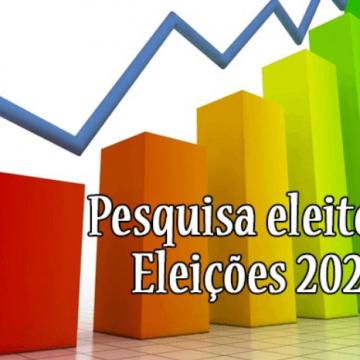 ELEIÇÕES 2020: PESQUISA ELEITORAL NOVA IGUAÇU JÁ ESTA NO FORNO.